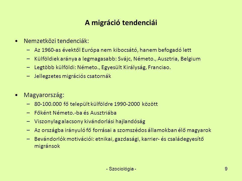 A migráció tendenciái Nemzetközi tendenciák: Magyarország: