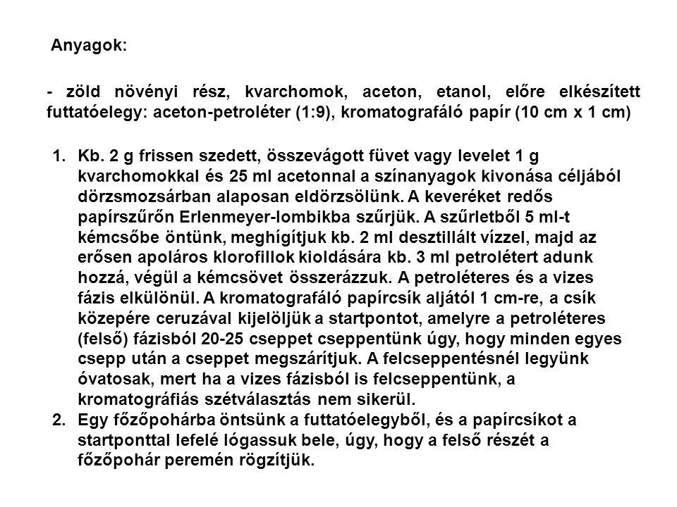 Anyagok: