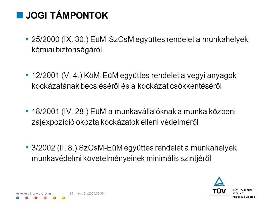 JOGI TÁMPONTOK 25/2000 (IX. 30.) EüM-SzCsM együttes rendelet a munkahelyek kémiai biztonságáról.