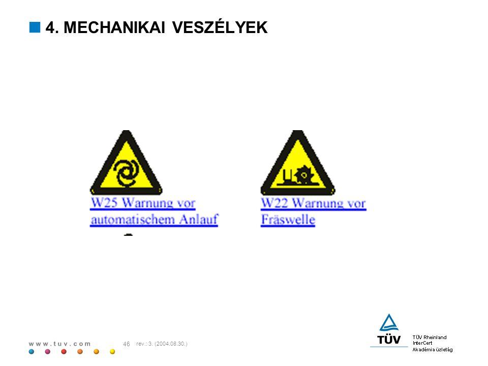 4. MECHANIKAI VESZÉLYEK rev.: 3. (2004.08.30.)