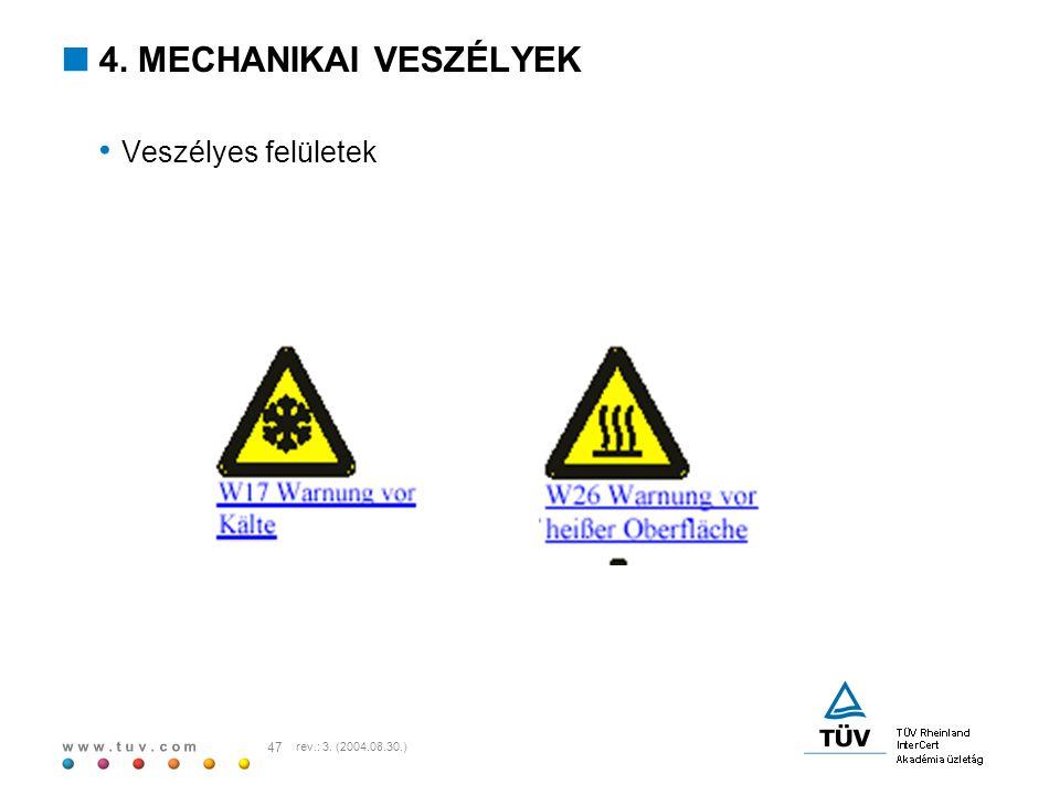 4. MECHANIKAI VESZÉLYEK Veszélyes felületek rev.: 3. (2004.08.30.)