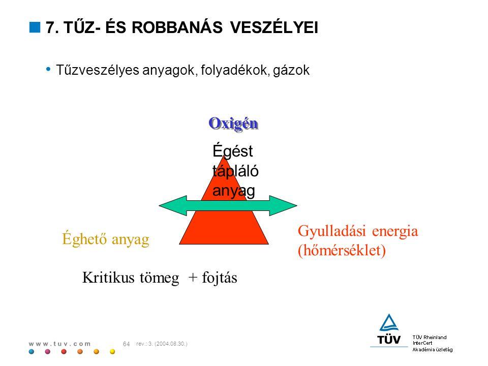 7. TŰZ- ÉS ROBBANÁS VESZÉLYEI