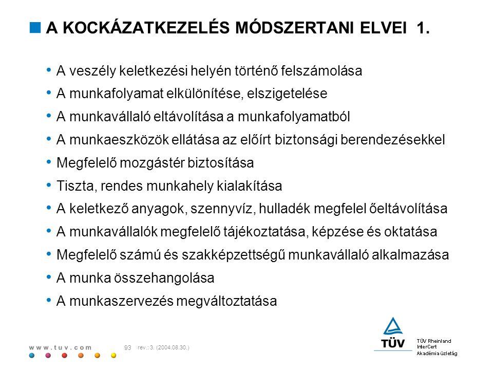 A KOCKÁZATKEZELÉS MÓDSZERTANI ELVEI 1.