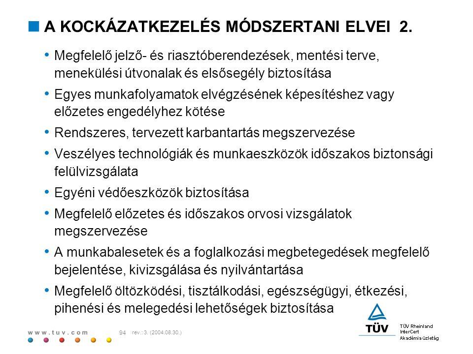 A KOCKÁZATKEZELÉS MÓDSZERTANI ELVEI 2.