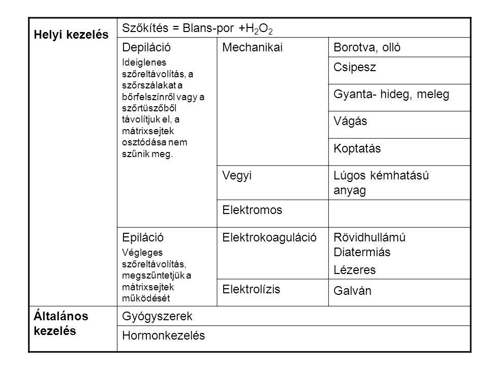 Szőkítés = Blans-por +H2O2 Depiláció Mechanikai Borotva, olló Csipesz