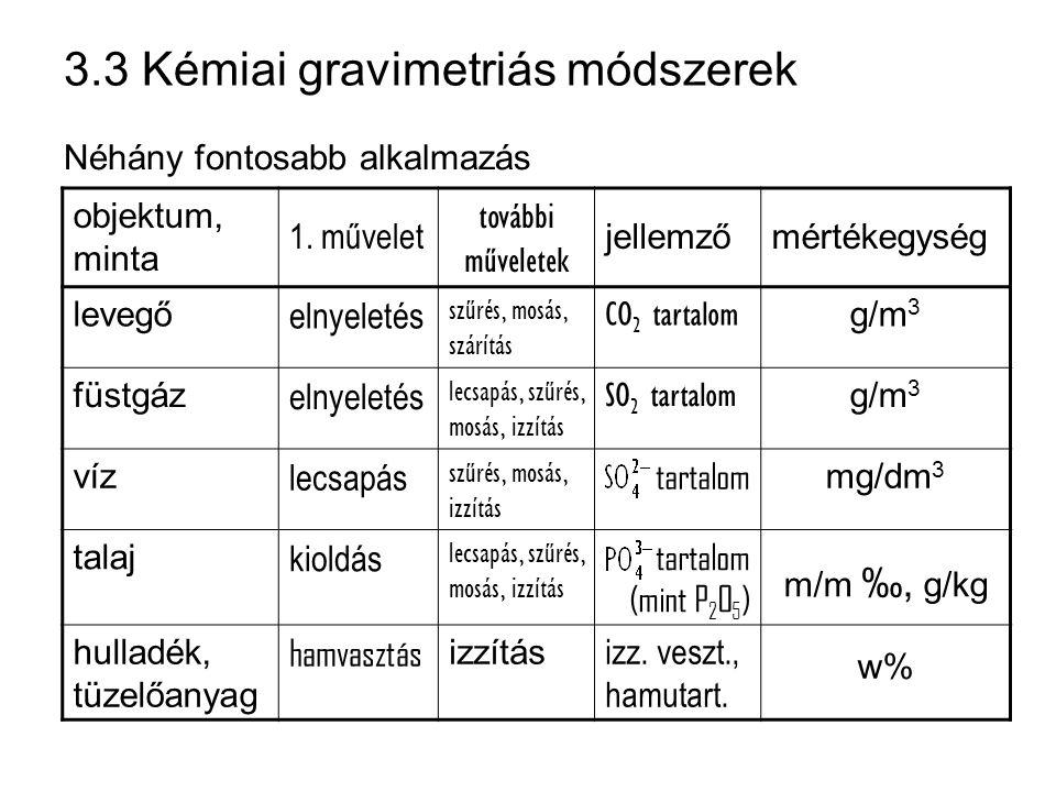 3.3 Kémiai gravimetriás módszerek