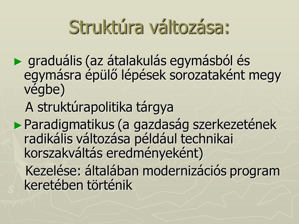 Struktúra változása: graduális (az átalakulás egymásból és egymásra épülő lépések sorozataként megy végbe)