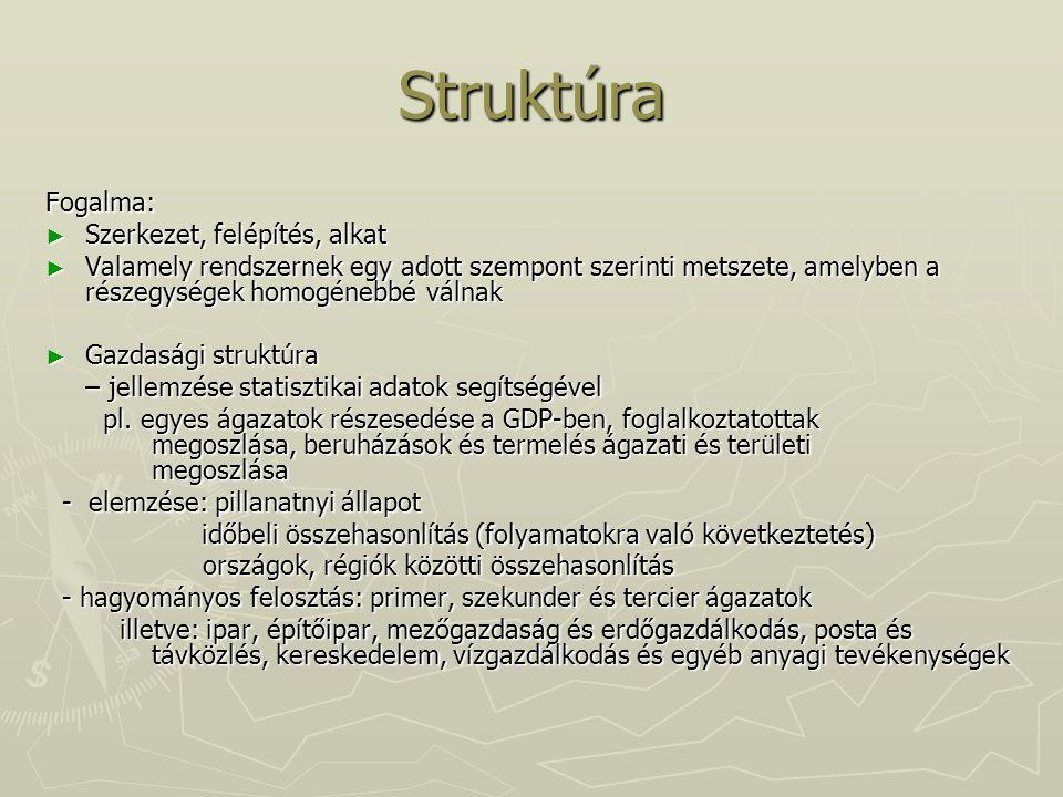 Struktúra Fogalma: Szerkezet, felépítés, alkat
