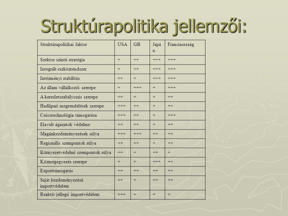 Struktúrapolitika jellemzői: