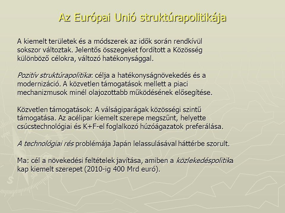 Az Európai Unió struktúrapolitikája