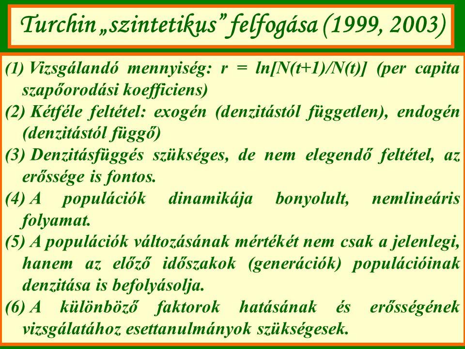 """Turchin """"szintetikus felfogása (1999, 2003)"""