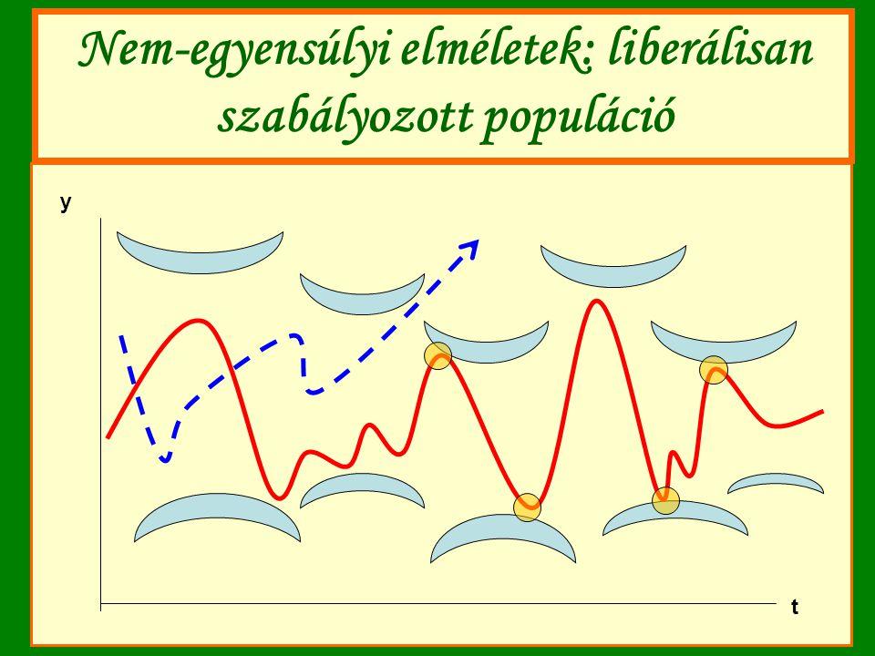 Nem-egyensúlyi elméletek: liberálisan szabályozott populáció