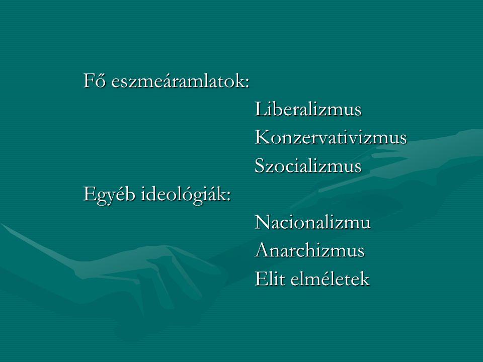 Fő eszmeáramlatok: Liberalizmus Konzervativizmus Szocializmus