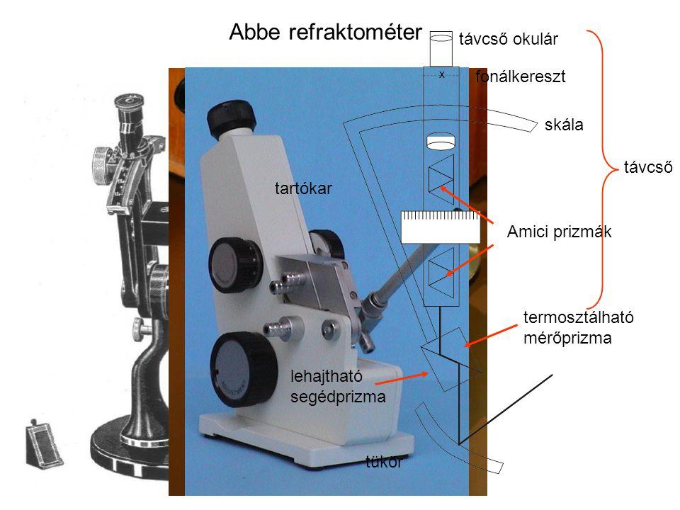 Abbe refraktométer távcső okulár fonálkereszt skála távcső tartókar