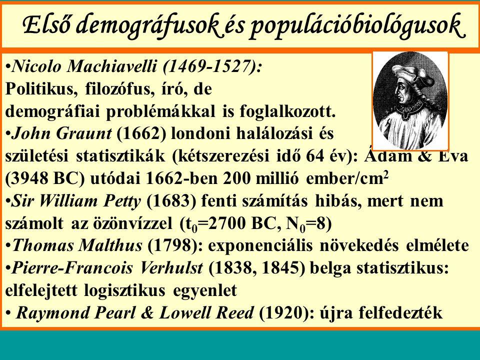 Első demográfusok és populációbiológusok