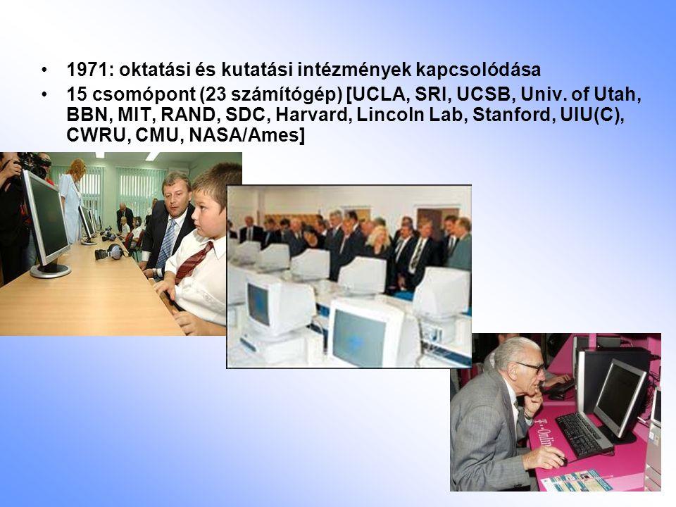 1971: oktatási és kutatási intézmények kapcsolódása