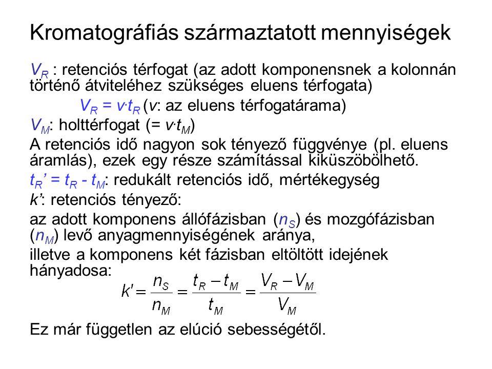 Kromatográfiás származtatott mennyiségek