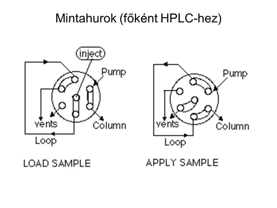 Mintahurok (főként HPLC-hez)