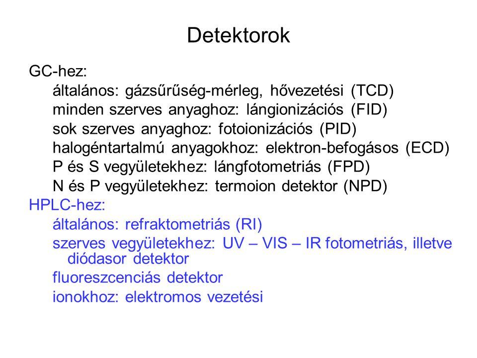Detektorok GC-hez: általános: gázsűrűség-mérleg, hővezetési (TCD)
