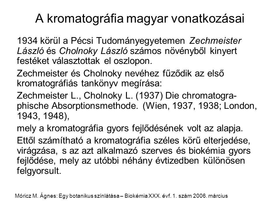 A kromatográfia magyar vonatkozásai