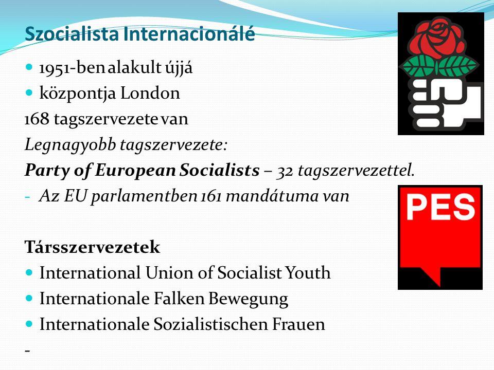 Szocialista Internacionálé