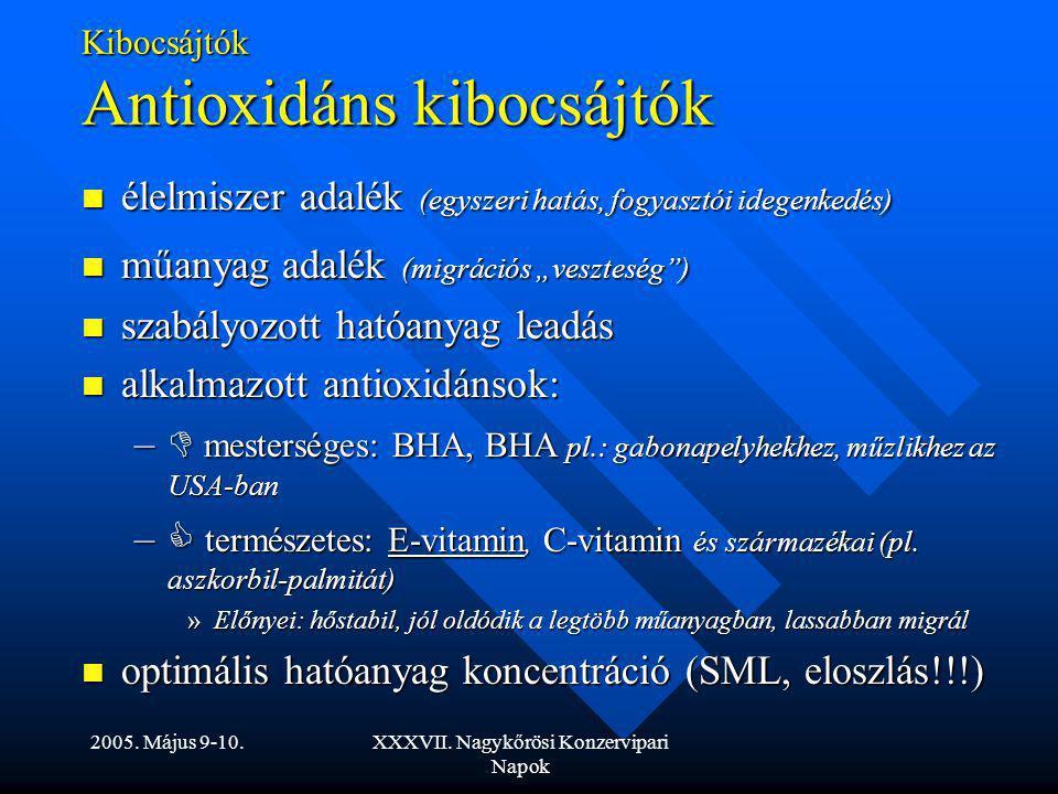 Kibocsájtók Antioxidáns kibocsájtók