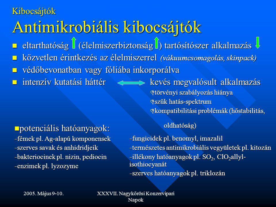 Kibocsájtók Antimikrobiális kibocsájtók