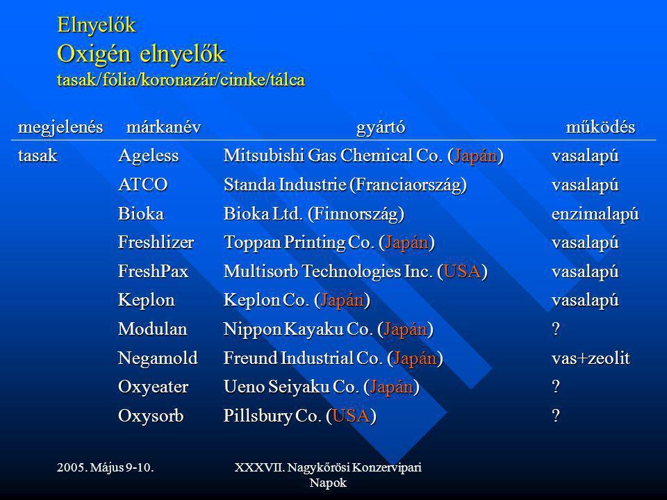 Elnyelők Oxigén elnyelők tasak/fólia/koronazár/cimke/tálca