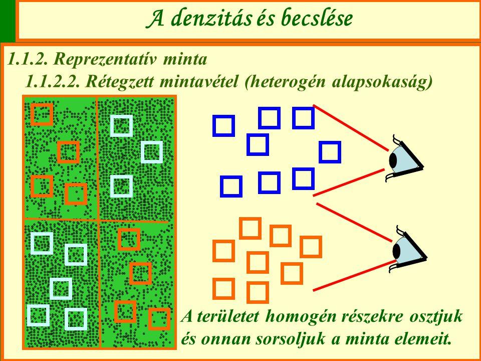 A denzitás és becslése 1.1.2. Reprezentatív minta