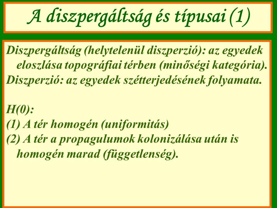 A diszpergáltság és típusai (1)