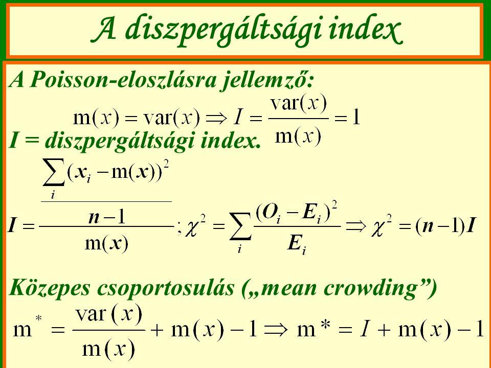 A diszpergáltsági index