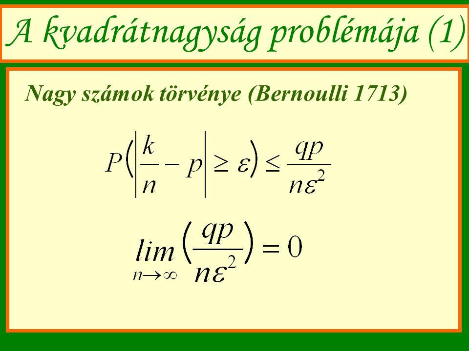 A kvadrátnagyság problémája (1)