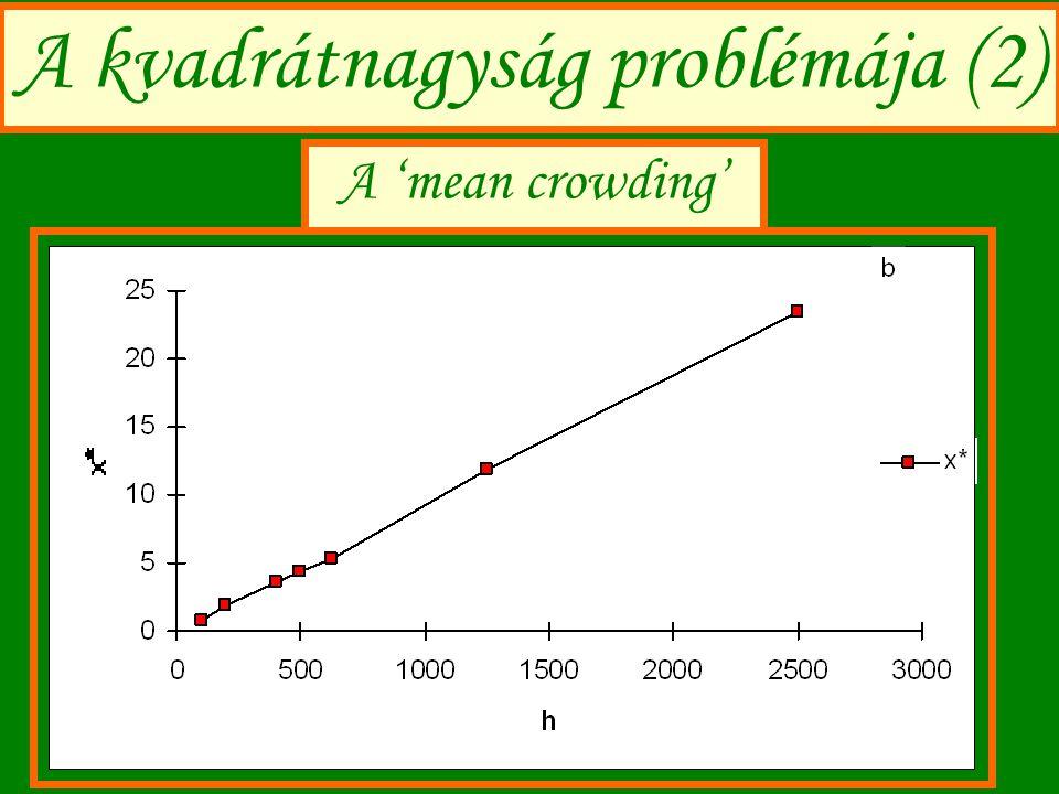 A kvadrátnagyság problémája (2)
