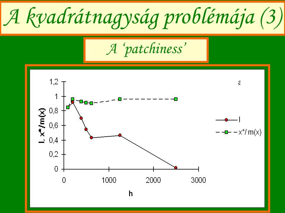 A kvadrátnagyság problémája (3)