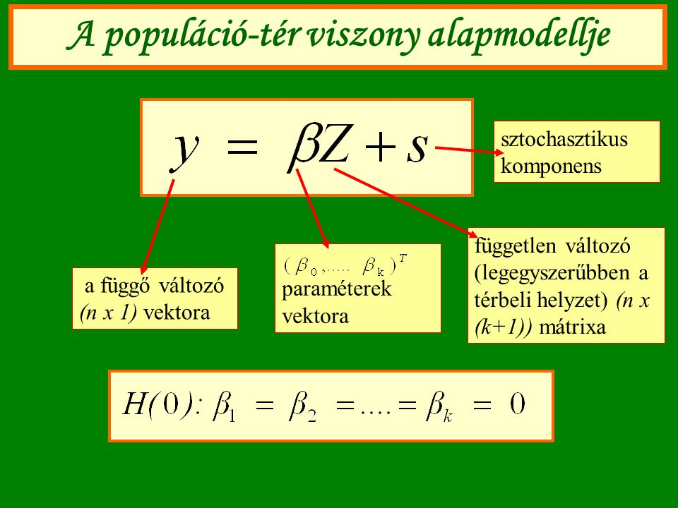 A populáció-tér viszony alapmodellje
