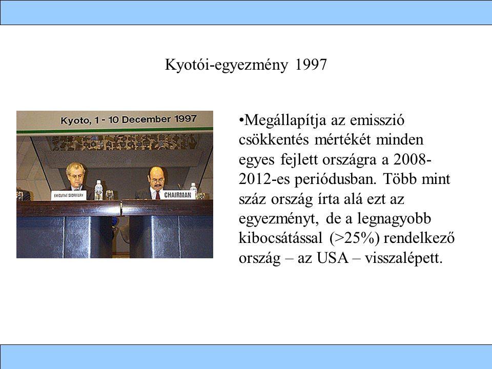 Kyotói-egyezmény 1997
