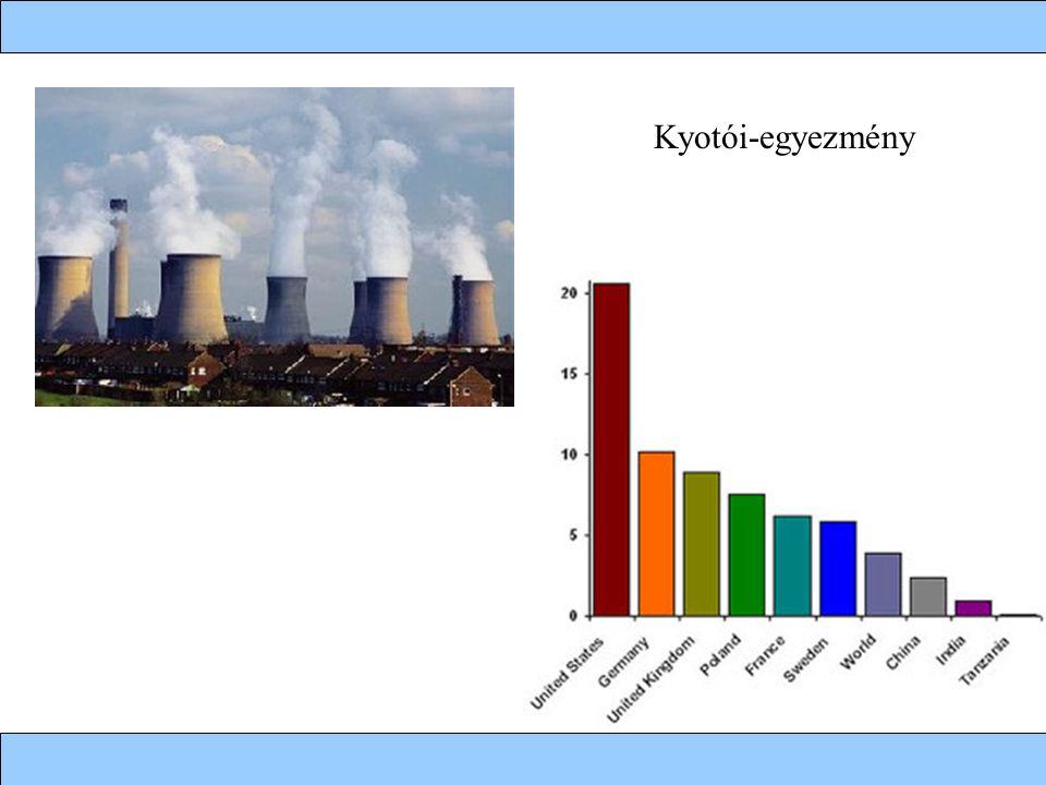 Kyotói-egyezmény