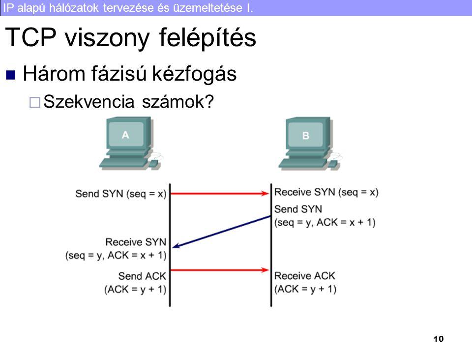 TCP viszony felépítés Három fázisú kézfogás Szekvencia számok