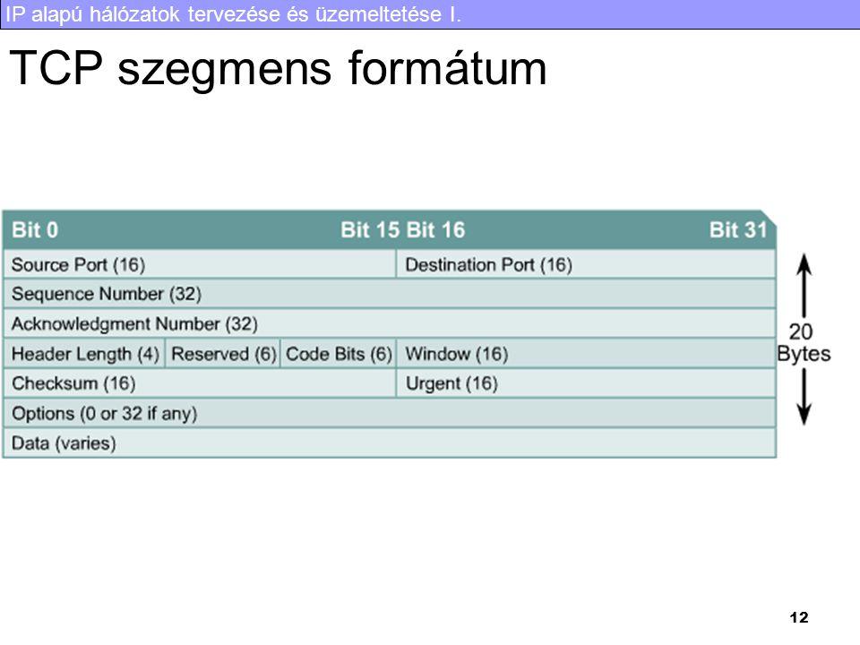 TCP szegmens formátum