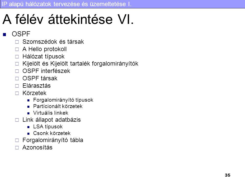 A félév áttekintése VI. OSPF Szomszédok és társak A Hello protokoll