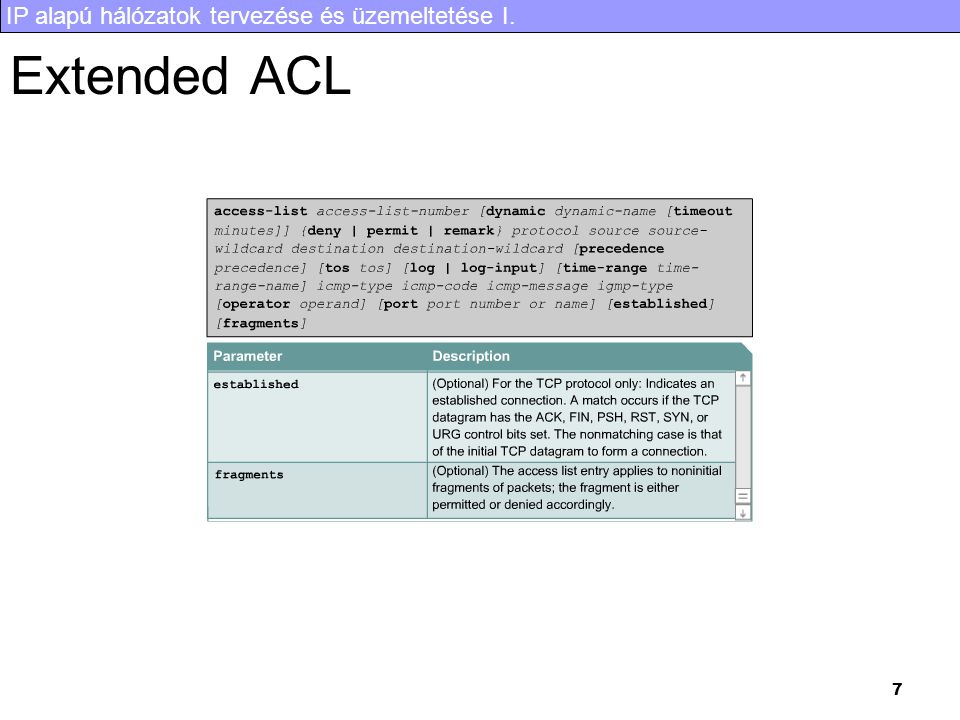 Extended ACL