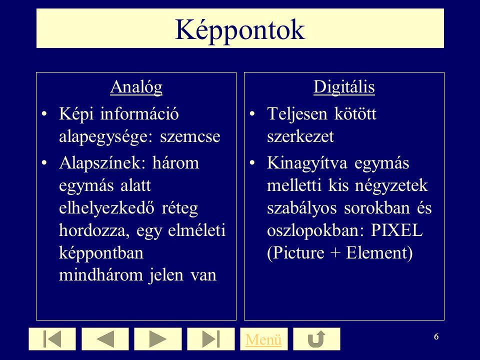 Képpontok Analóg Képi információ alapegysége: szemcse