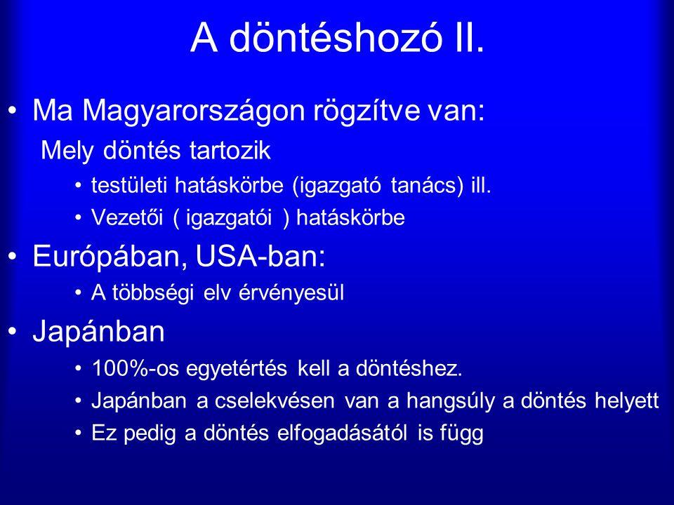 A döntéshozó II. Ma Magyarországon rögzítve van: Európában, USA-ban: