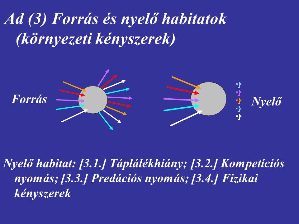 Ad (3) Forrás és nyelő habitatok (környezeti kényszerek)