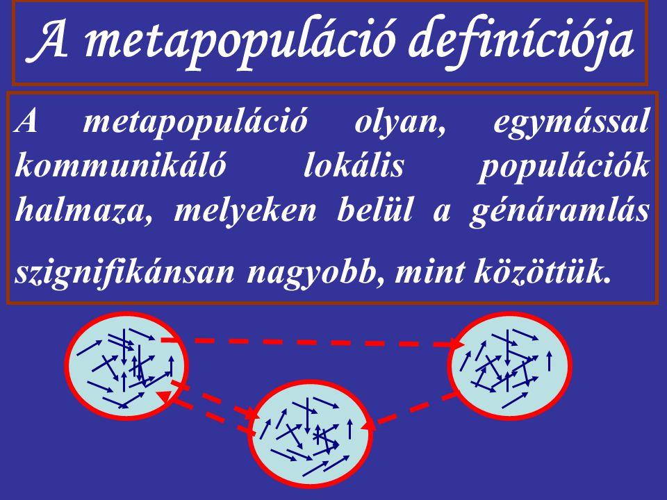 A metapopuláció definíciója