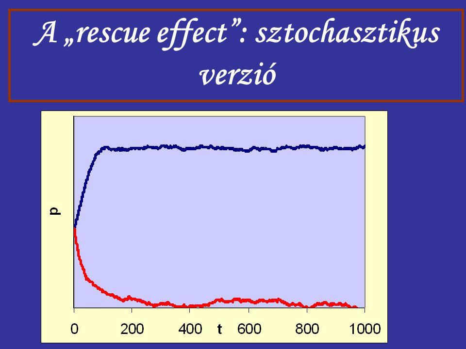 """A """"rescue effect : sztochasztikus verzió"""