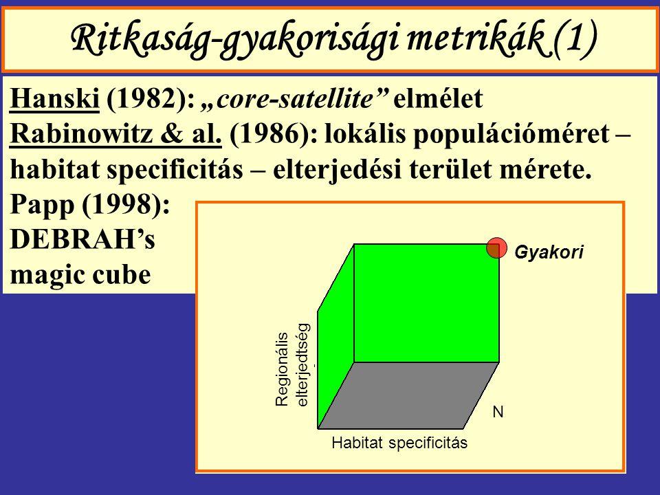 Ritkaság-gyakorisági metrikák (1)