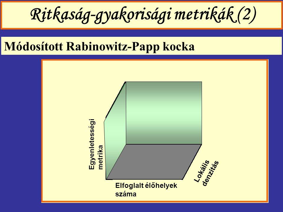 Ritkaság-gyakorisági metrikák (2)