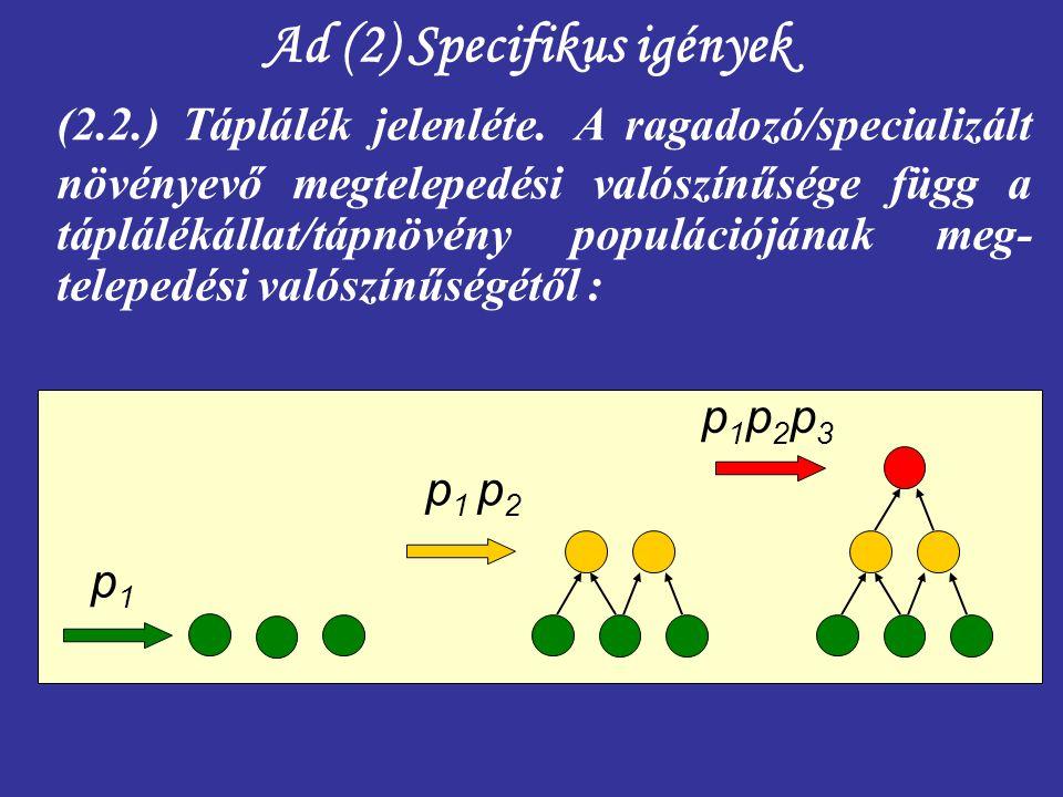 Ad (2) Specifikus igények
