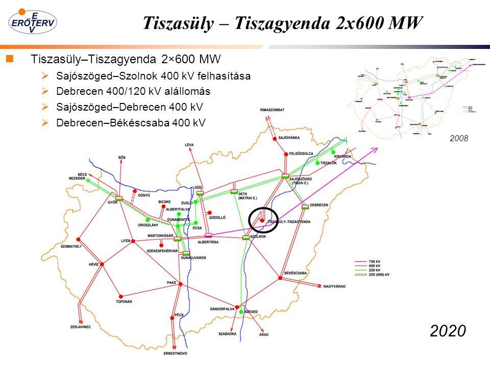 Tiszasüly – Tiszagyenda 2x600 MW